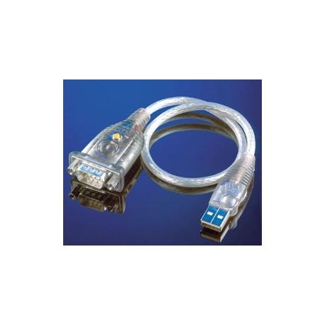 Redukcia USB na RS232