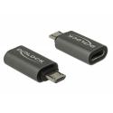 Redukcia USB 2.0 Micro-B samec na USB Type-C™ 2.0 samica