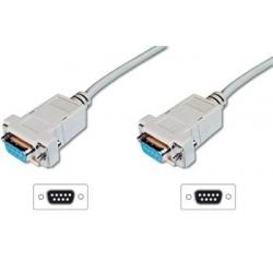 Sériový prepojovací null modemový kábel DE-9F / DE-9F