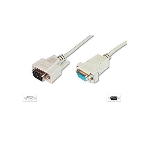 Sériový predlžovací  kábel DE-9F / DE-9M
